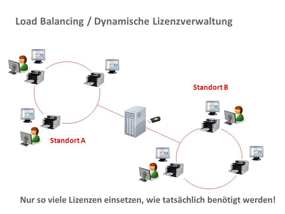 Document Imaging 23 Load Balancing / Dynamische Lizenzverwaltung Standort A Standort B Nur so viele Lizenzen einsetzen, wie tatsächlich benötigt werde