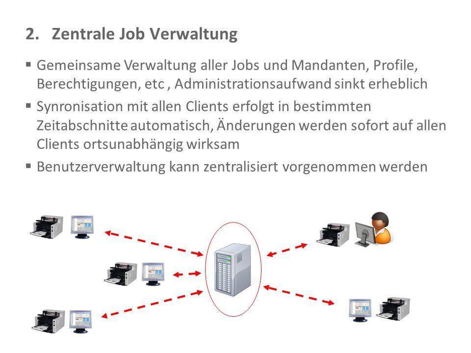 Document Imaging 24 2.Zentrale Job Verwaltung  Gemeinsame Verwaltung aller Jobs und Mandanten, Profile, Berechtigungen, etc, Administrationsaufwand s