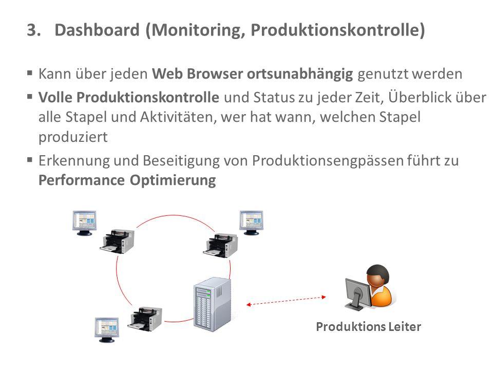 Document Imaging 25 3.Dashboard (Monitoring, Produktionskontrolle)  Kann über jeden Web Browser ortsunabhängig genutzt werden  Volle Produktionskont