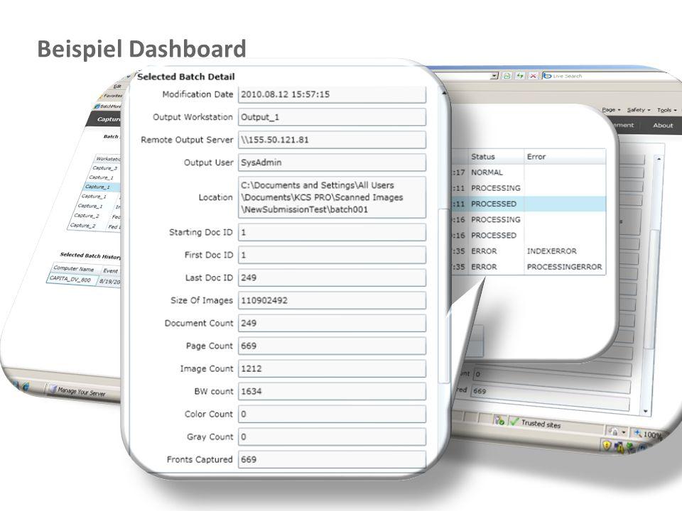 Document Imaging 26 Beispiel Dashboard