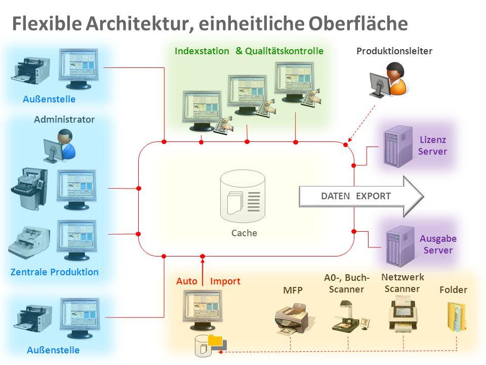 Document Imaging 30 Flexible Architektur, einheitliche Oberfläche Administrator Zentrale Produktion Außenstelle Indexstation & Qualitätskontrolle Lize
