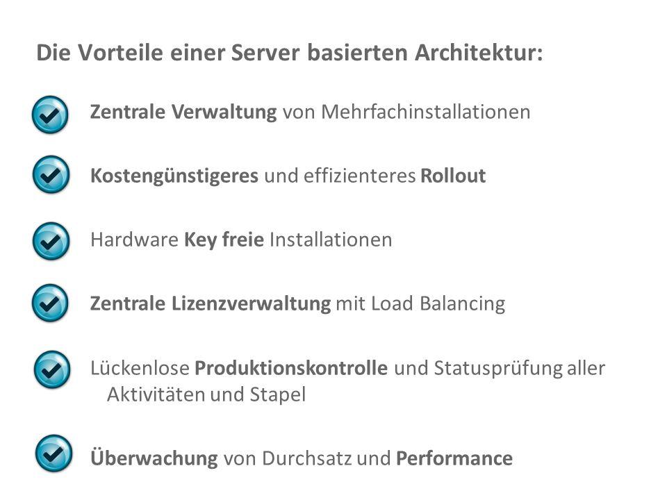 Document Imaging 31 Die Vorteile einer Server basierten Architektur: Zentrale Verwaltung von Mehrfachinstallationen Kostengünstigeres und effizientere
