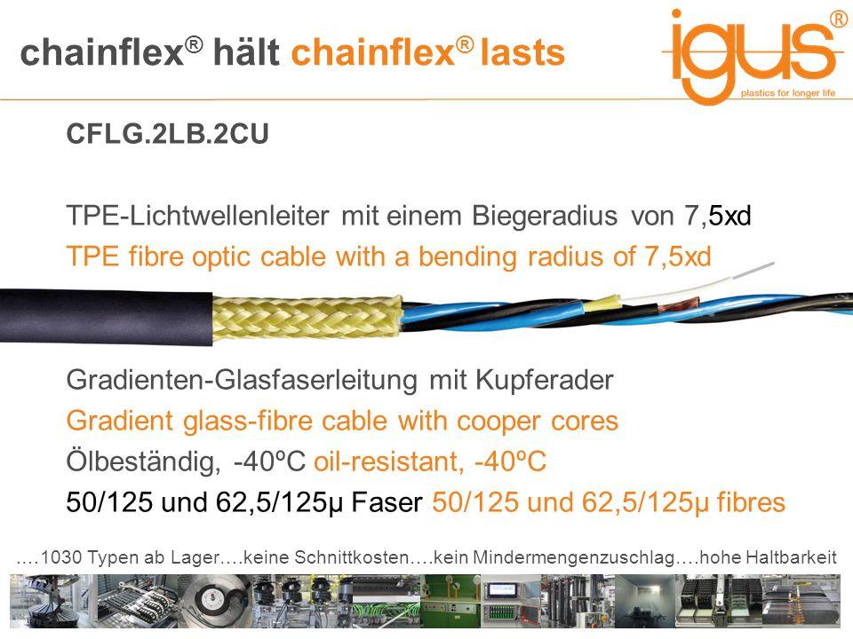 chainflex ® hält chainflex ® lasts.…1030 Typen ab Lager….keine Schnittkosten….kein Mindermengenzuschlag….hohe Haltbarkeit CFLG.2LB.2CU TPE-Lichtwellenleiter mit einem Biegeradius von 7,5xd TPE fibre optic cable with a bending radius of 7,5xd Gradienten-Glasfaserleitung mit Kupferader Gradient glass-fibre cable with cooper cores Ölbeständig, -40ºC oil-resistant, -40ºC 50/125 und 62,5/125µ Faser 50/125 und 62,5/125µ fibres