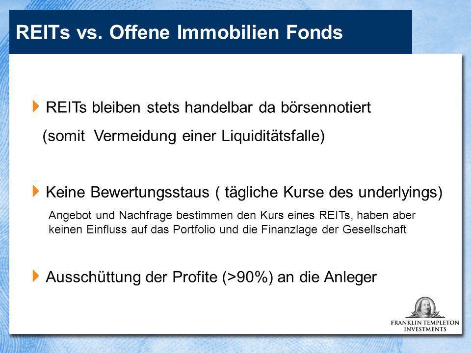 REITs vs. Offene Immobilien Fonds  REITs bleiben stets handelbar da börsennotiert (somit Vermeidung einer Liquiditätsfalle)  Keine Bewertungsstaus (
