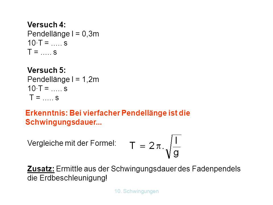 10. Schwingungen Versuch 4: Pendellänge l = 0,3m 10·T =..... s T =..... s Versuch 5: Pendellänge l = 1,2m 10·T =..... s T =..... s Erkenntnis: Bei vie