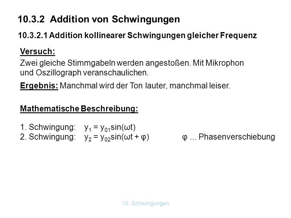 10. Schwingungen 10.3.2 Addition von Schwingungen 10.3.2.1 Addition kollinearer Schwingungen gleicher Frequenz Versuch: Zwei gleiche Stimmgabeln werde