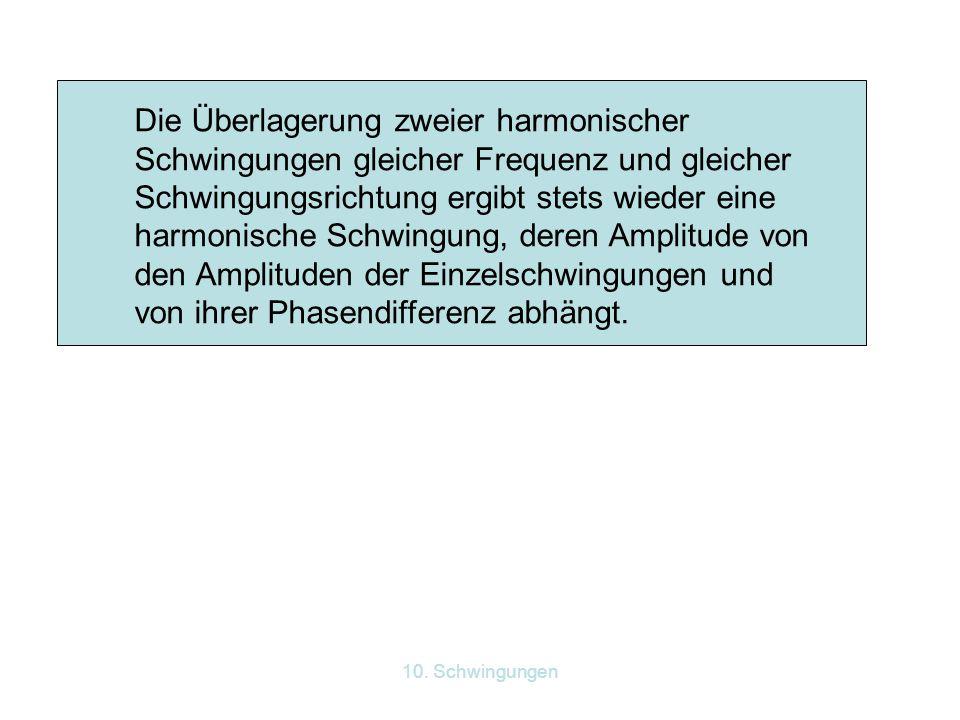 10. Schwingungen Die Überlagerung zweier harmonischer Schwingungen gleicher Frequenz und gleicher Schwingungsrichtung ergibt stets wieder eine harmoni