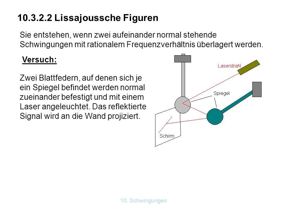 10. Schwingungen 10.3.2.2 Lissajoussche Figuren Sie entstehen, wenn zwei aufeinander normal stehende Schwingungen mit rationalem Frequenzverhältnis üb