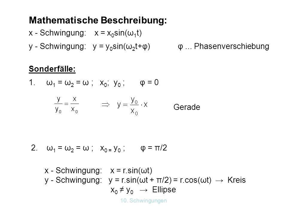 10. Schwingungen Mathematische Beschreibung: x - Schwingung: x = x 0 sin(ω 1 t) y - Schwingung: y = y 0 sin(ω 2 t+φ) φ... Phasenverschiebung Sonderfäl
