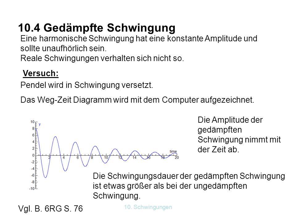 10. Schwingungen 10.4 Gedämpfte Schwingung Eine harmonische Schwingung hat eine konstante Amplitude und sollte unaufhörlich sein. Reale Schwingungen v