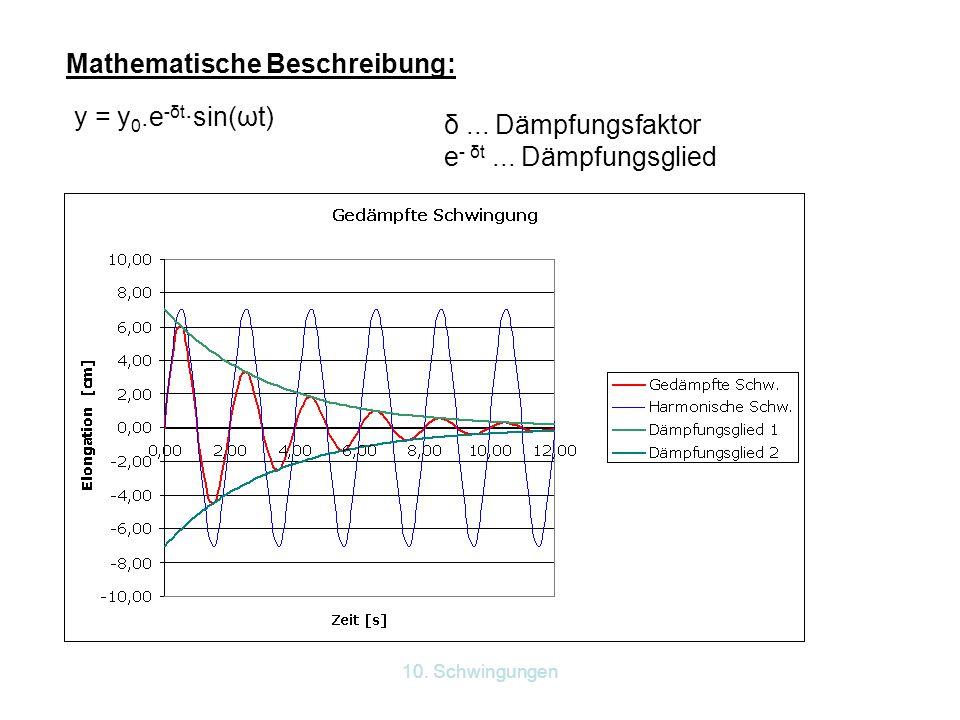 10. Schwingungen Mathematische Beschreibung: y = y 0.e -δt ·sin(ωt) δ... Dämpfungsfaktor e - δt... Dämpfungsglied