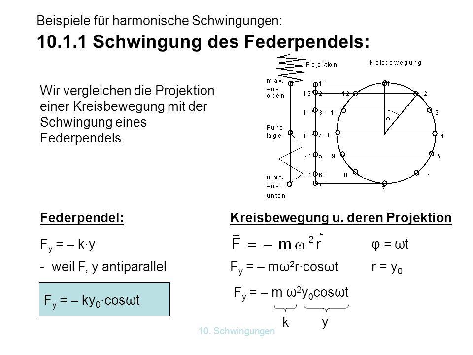10. Schwingungen 10.1.1 Schwingung des Federpendels: Beispiele für harmonische Schwingungen: Wir vergleichen die Projektion einer Kreisbewegung mit de