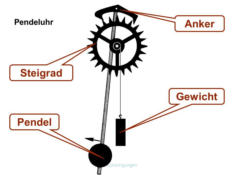 10. Schwingungen Steigrad Anker Gewicht Pendel Pendeluhr
