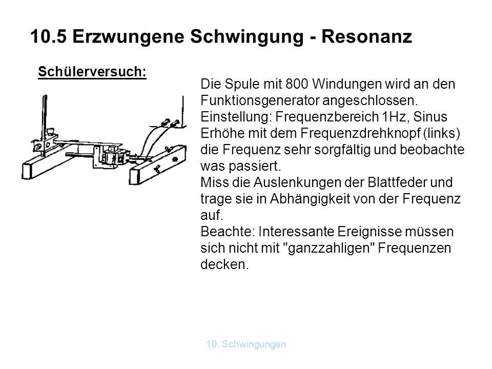 10. Schwingungen 10.5 Erzwungene Schwingung - Resonanz Schülerversuch: Die Spule mit 800 Windungen wird an den Funktionsgenerator angeschlossen. Einst