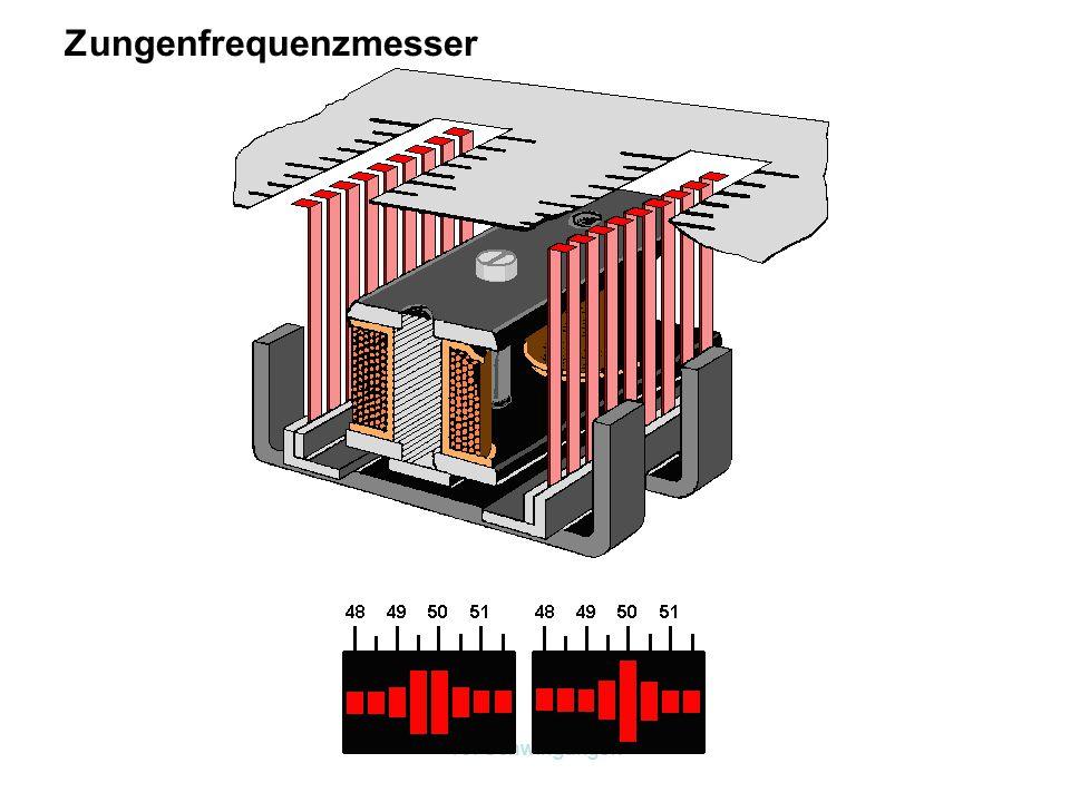 10. Schwingungen Zungenfrequenzmesser