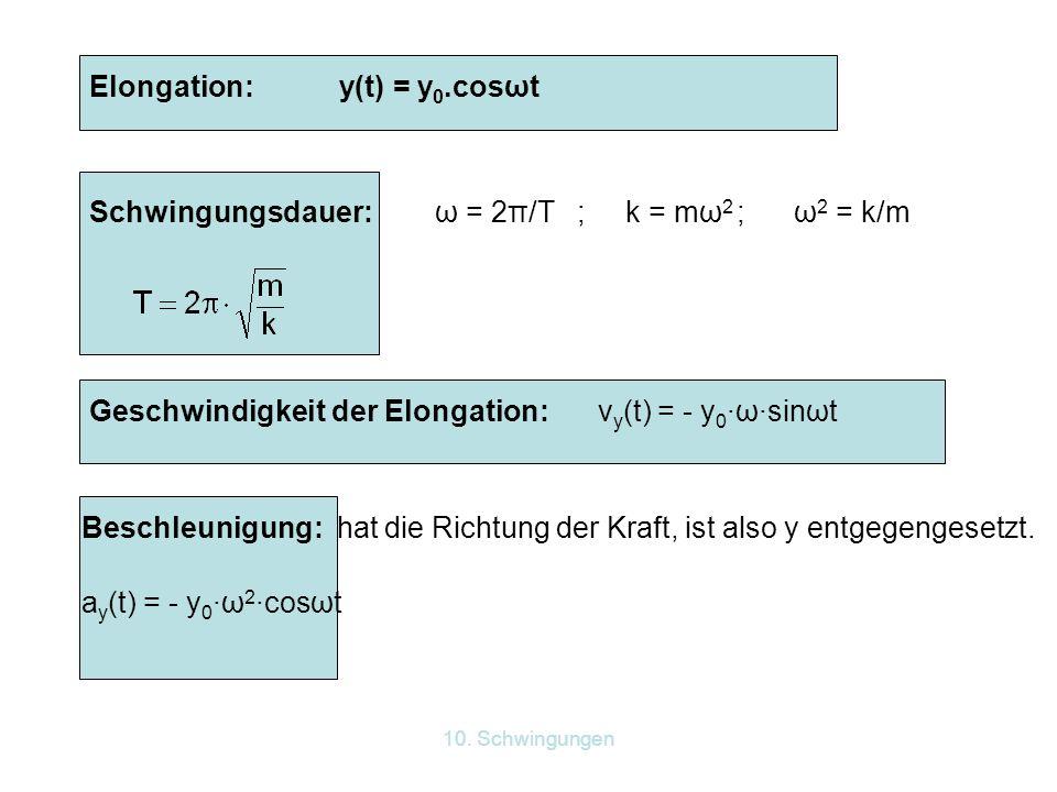 10. Schwingungen Elongation:y(t) = y 0.cosωt Schwingungsdauer: ω = 2π/T ; k = mω 2 ; ω 2 = k/m Geschwindigkeit der Elongation:v y (t) = - y 0 ·ω·sinωt
