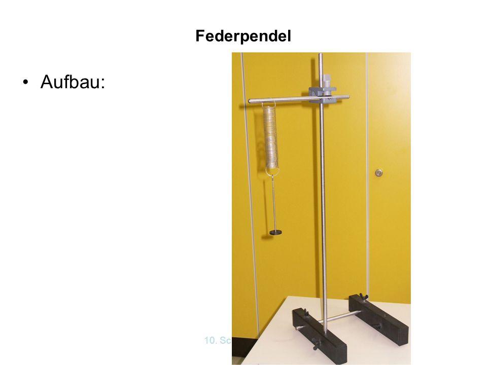10. Schwingungen Federpendel Aufbau: