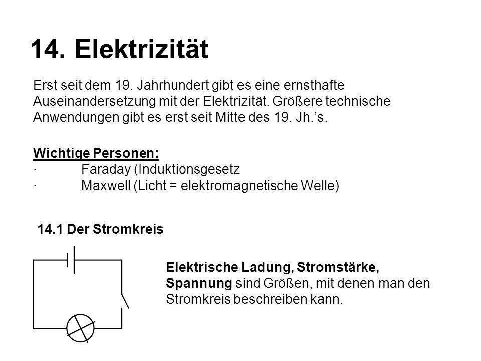 Kap.14 Elektrizität11 14.1.2 Die elektrische Stromstärke Bei Bewegung von Ladungen spricht man von elektrischem Strom.