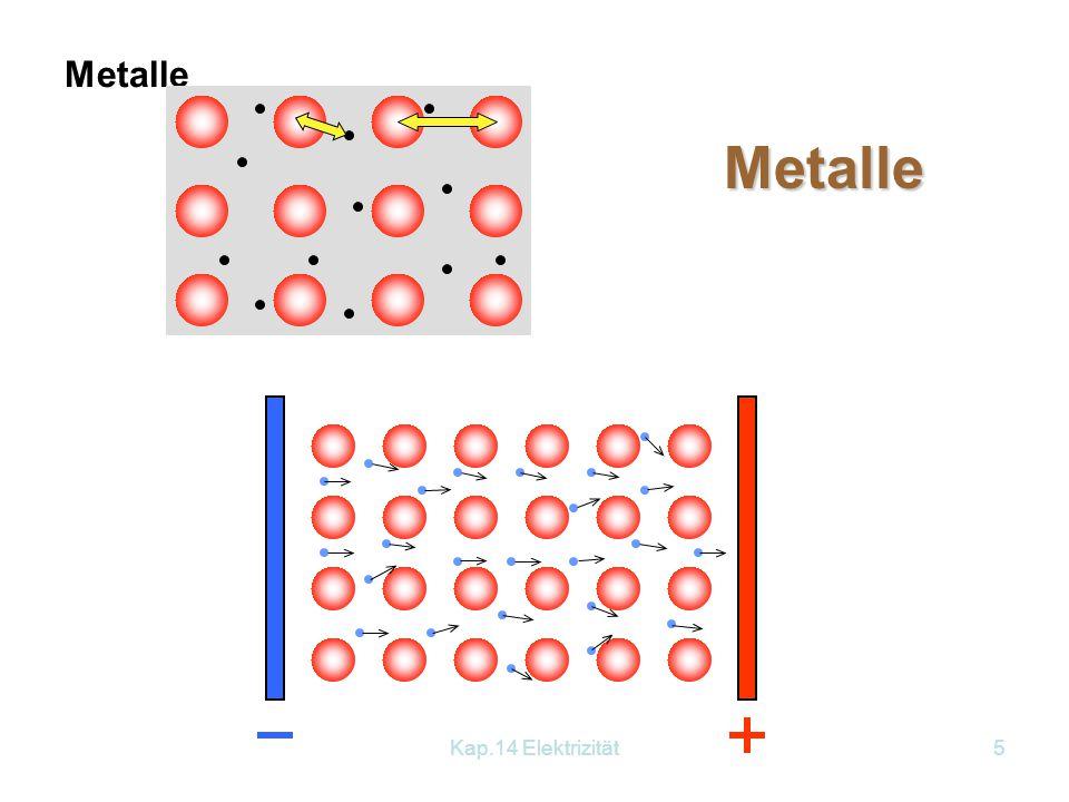 Kap.14 Elektrizität15 Bsp: Wie schnell sind Elektronen in einem Aluminiumleiter, wenn I = 10 A.