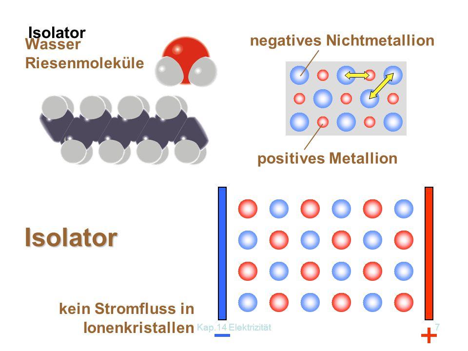 Kap.14 Elektrizität7 Isolator kein Stromfluss in Ionenkristallen Isolator negatives Nichtmetallion positives Metallion Wasser Riesenmoleküle