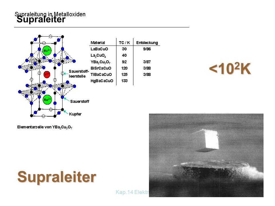 Kap.14 Elektrizität9 Supraleiter <10 2 K Supraleiter