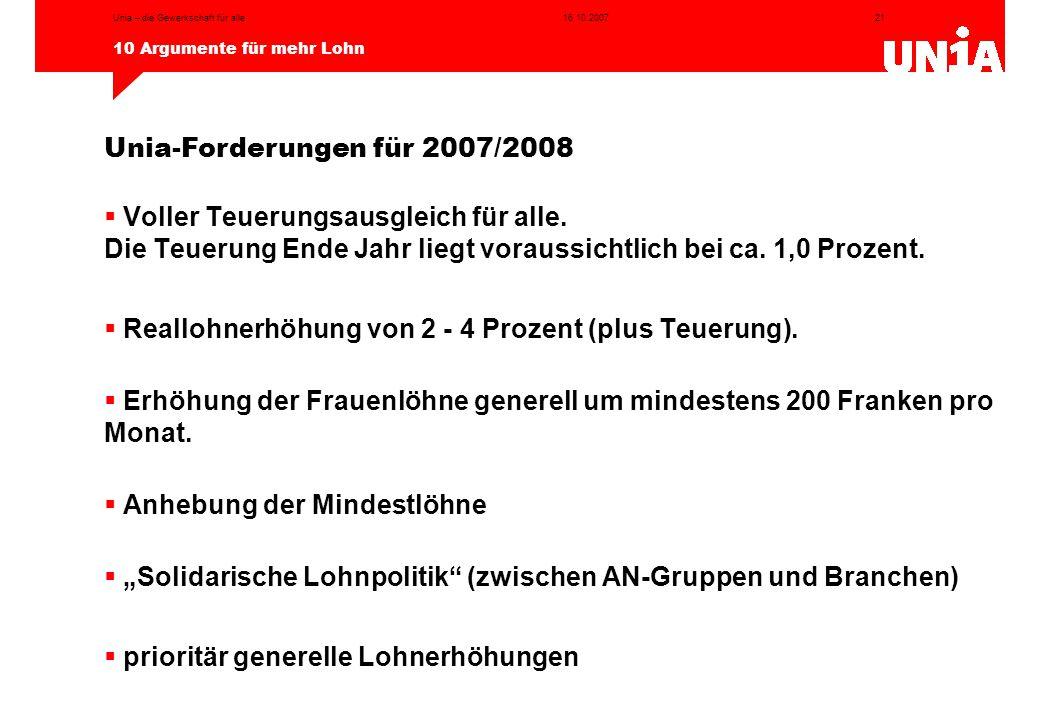21 10 Argumente für mehr Lohn 16.10.2007Unia – die Gewerkschaft für alle Unia-Forderungen für 2007/2008  Voller Teuerungsausgleich für alle. Die Teue