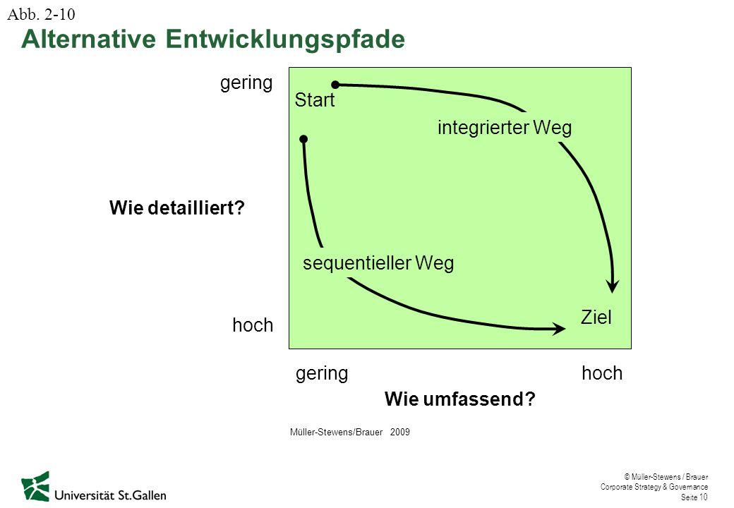 © Müller-Stewens / Brauer Corporate Strategy & Governance Seite 10 Alternative Entwicklungspfade Wie umfassend? geringhoch gering Wie detailliert? Sta