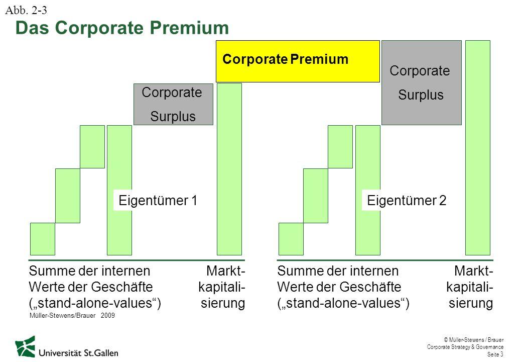 """© Müller-Stewens / Brauer Corporate Strategy & Governance Seite 3 Das Corporate Premium Corporate Surplus Summe der internen Werte der Geschäfte (""""sta"""