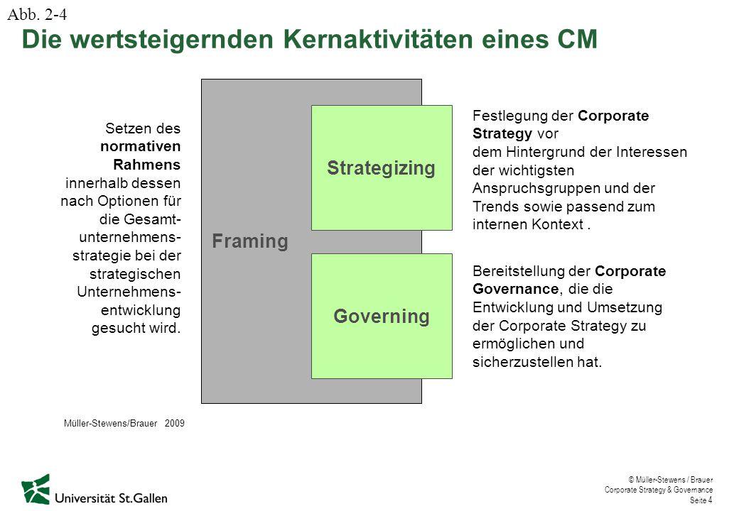 © Müller-Stewens / Brauer Corporate Strategy & Governance Seite 4 Die wertsteigernden Kernaktivitäten eines CM Framing Strategizing Governing Setzen d