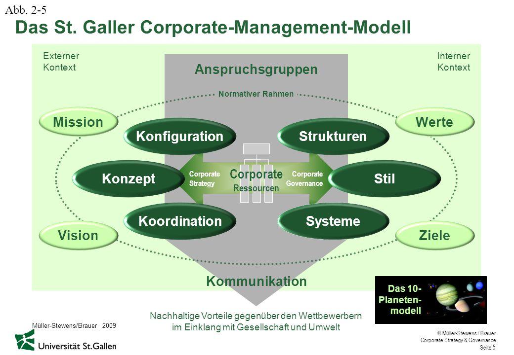 © Müller-Stewens / Brauer Corporate Strategy & Governance Seite 5 Das St. Galler Corporate-Management-Modell Nachhaltige Vorteile gegenüber den Wettbe