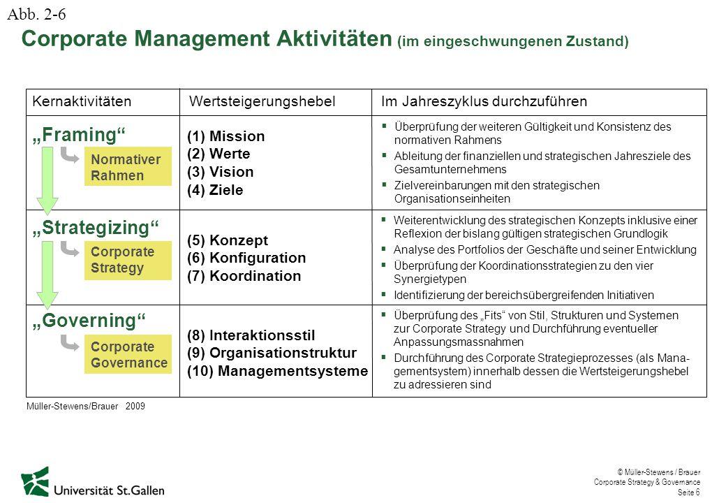 """© Müller-Stewens / Brauer Corporate Strategy & Governance Seite 6 Corporate Management Aktivitäten (im eingeschwungenen Zustand) """"Framing"""" """"Strategizi"""