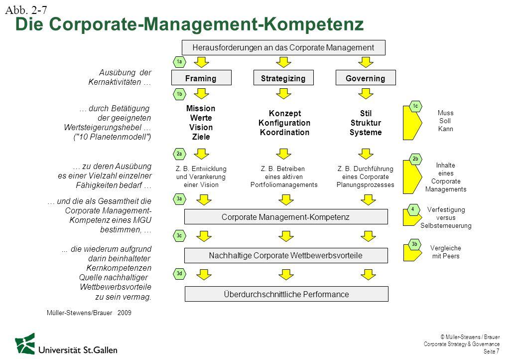 © Müller-Stewens / Brauer Corporate Strategy & Governance Seite 7 Die Corporate-Management-Kompetenz 1a Herausforderungen an das Corporate Management