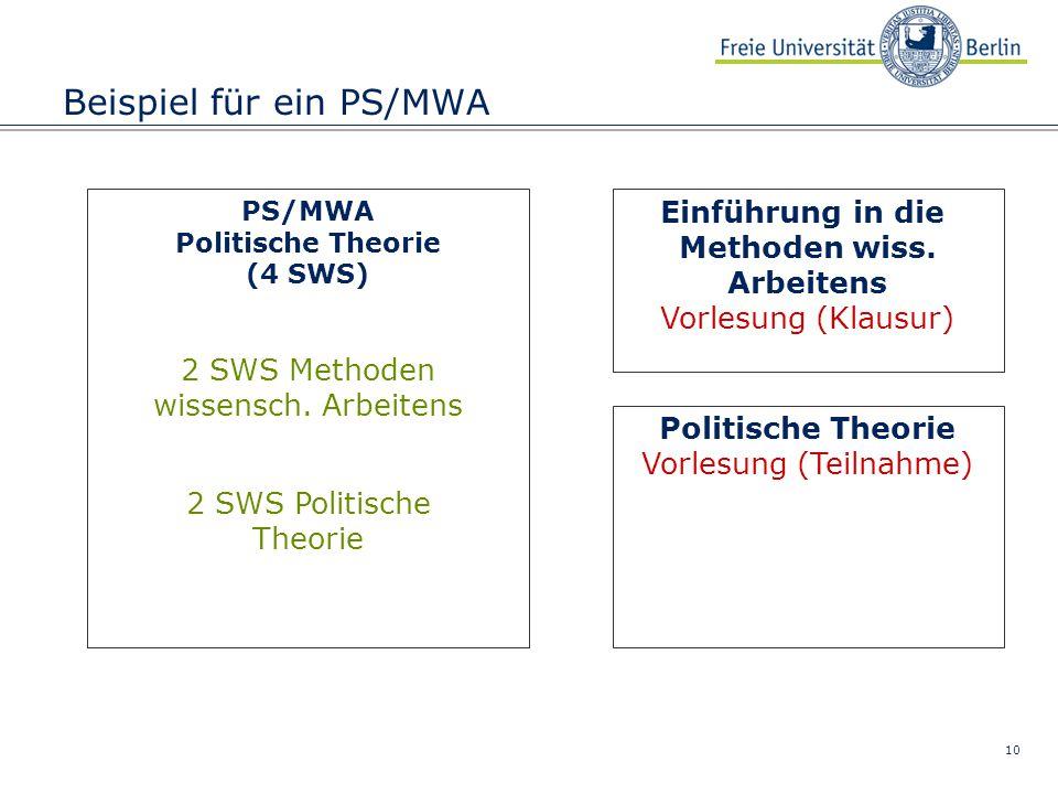 10 Politische Theorie Vorlesung (Teilnahme) Einführung in die Methoden wiss. Arbeitens Vorlesung (Klausur) Beispiel für ein PS/MWA PS/MWA Politische T