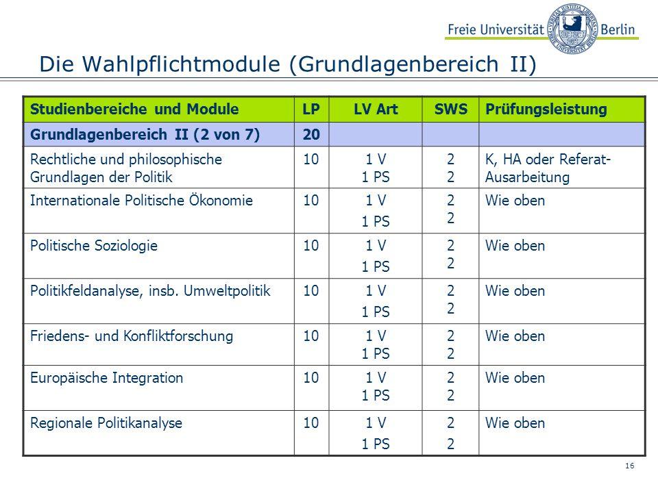 16 Die Wahlpflichtmodule (Grundlagenbereich II) Studienbereiche und ModuleLPLV ArtSWSPrüfungsleistung Grundlagenbereich II (2 von 7)20 Rechtliche und