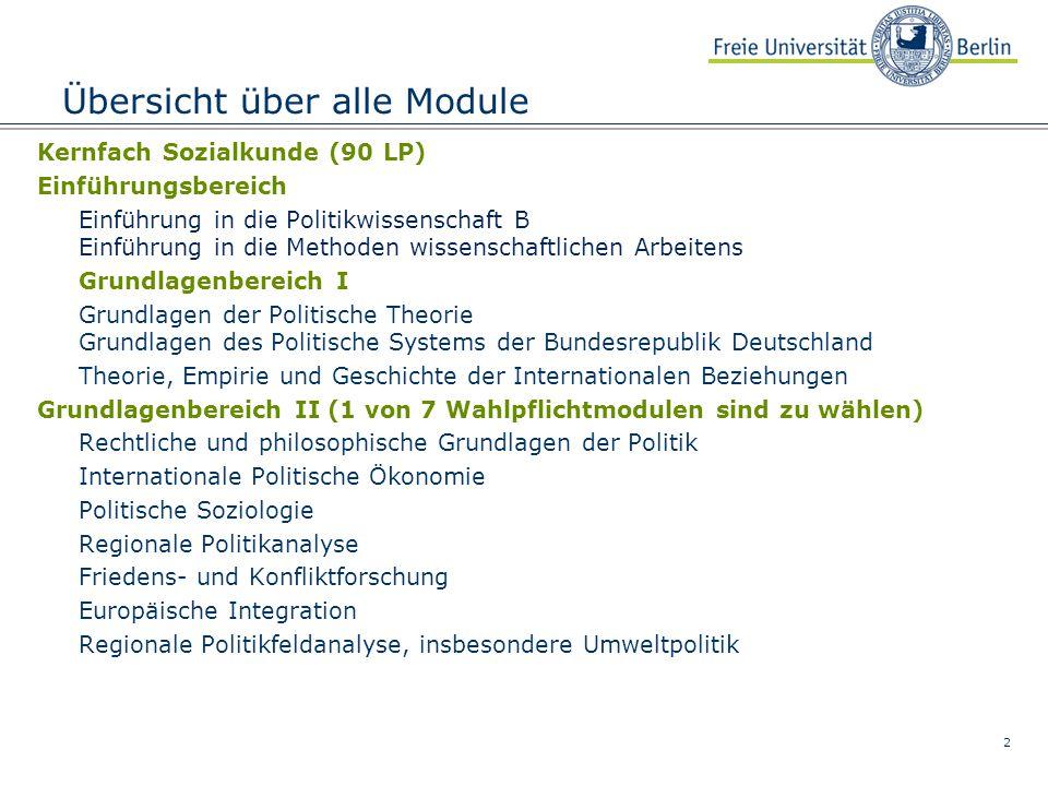 2 Übersicht über alle Module Kernfach Sozialkunde (90 LP) Einführungsbereich Einführung in die Politikwissenschaft B Einführung in die Methoden wissen