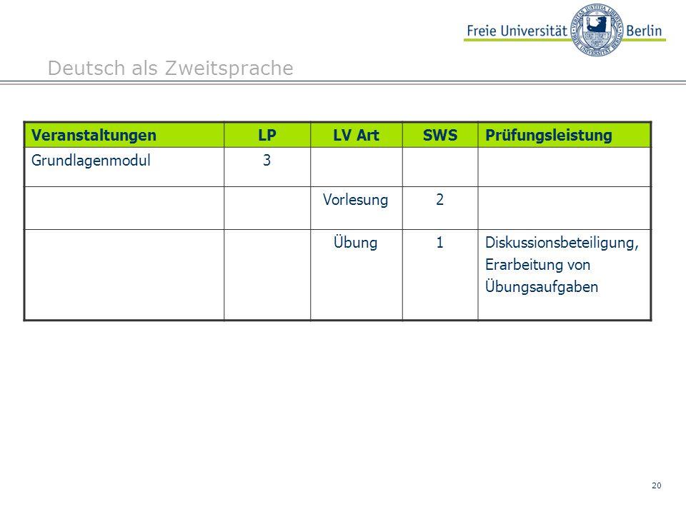 20 Deutsch als Zweitsprache VeranstaltungenLPLV ArtSWSPrüfungsleistung Grundlagenmodul3 Vorlesung2 Übung1Diskussionsbeteiligung, Erarbeitung von Übung