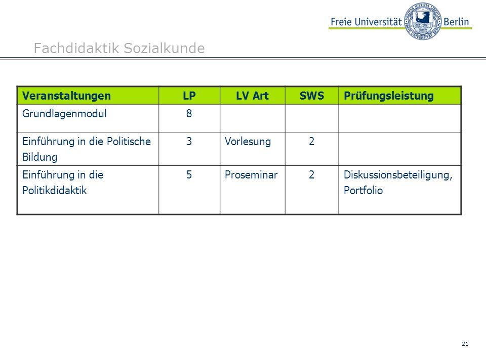 21 Fachdidaktik Sozialkunde VeranstaltungenLPLV ArtSWSPrüfungsleistung Grundlagenmodul8 Einführung in die Politische Bildung 3Vorlesung2 Einführung in