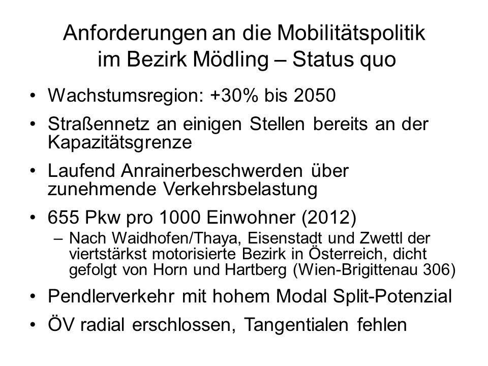 Anforderungen an die Mobilitätspolitik im Bezirk Mödling – Status quo Wachstumsregion: +30% bis 2050 Straßennetz an einigen Stellen bereits an der Kap