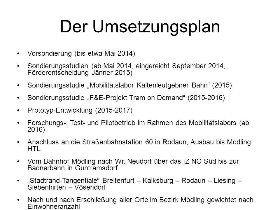 Der Umsetzungsplan Vorsondierung (bis etwa Mai 2014) Sondierungsstudien (ab Mai 2014, eingereicht September 2014, Förderentscheidung Jänner 2015) Sond