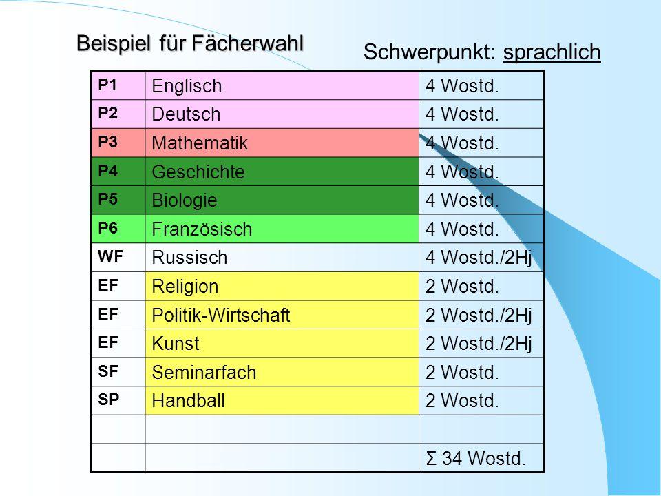 Beispiel für Fächerwahl P1 Englisch4 Wostd. P2 Deutsch4 Wostd. P3 Mathematik4 Wostd. P4 Geschichte4 Wostd. P5 Biologie4 Wostd. P6 Französisch4 Wostd.