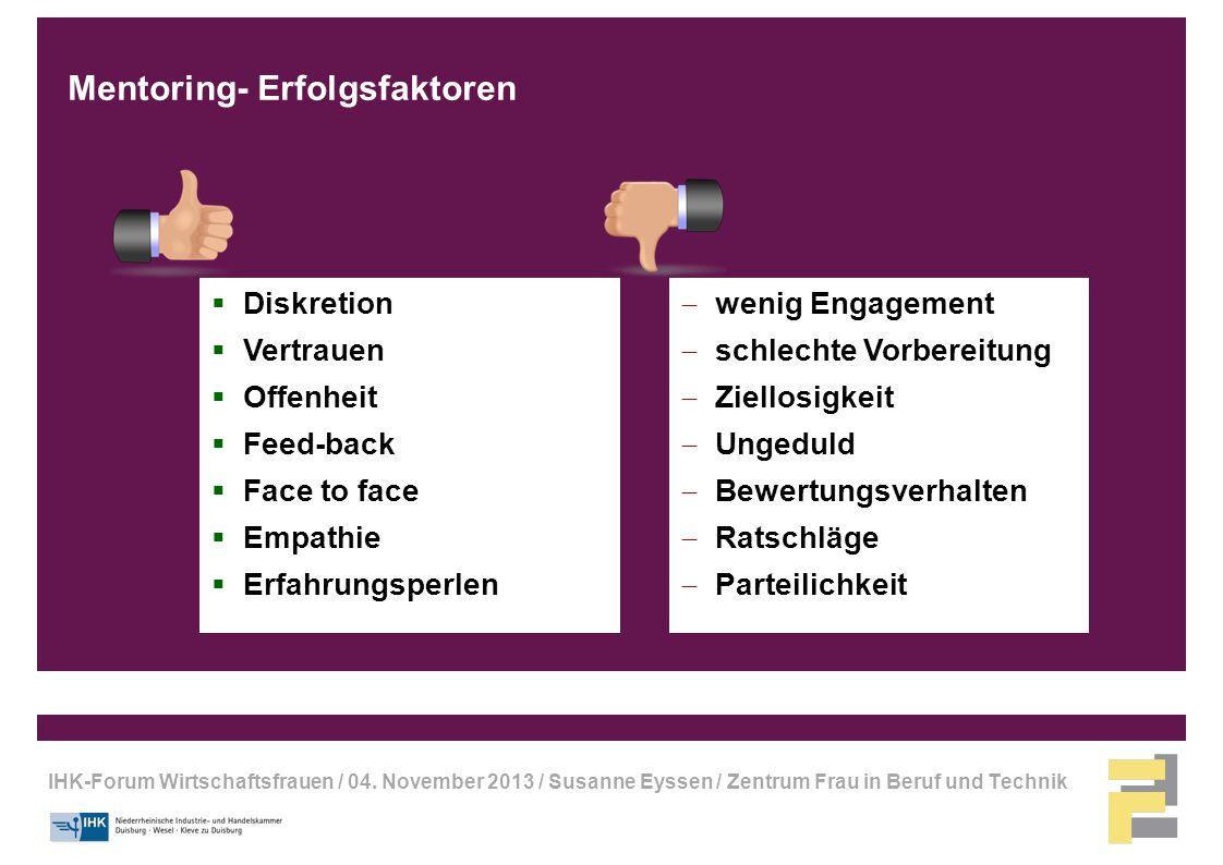 IHK-Forum Wirtschaftsfrauen / 04. November 2013 / Susanne Eyssen / Zentrum Frau in Beruf und Technik Mentoring- Erfolgsfaktoren  Diskretion  Vertrau