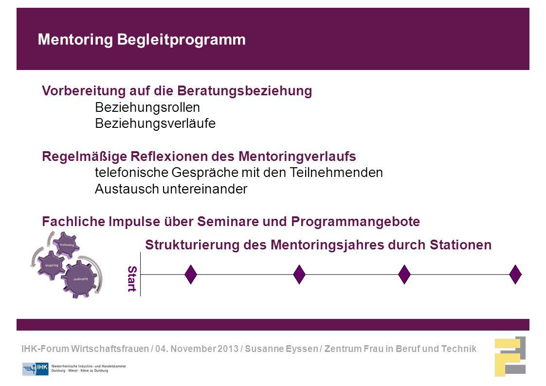 IHK-Forum Wirtschaftsfrauen / 04. November 2013 / Susanne Eyssen / Zentrum Frau in Beruf und Technik Mentoring Begleitprogramm Start Vorbereitung auf
