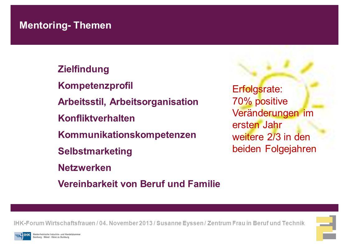 IHK-Forum Wirtschaftsfrauen / 04. November 2013 / Susanne Eyssen / Zentrum Frau in Beruf und Technik Mentoring- Themen Zielfindung Kompetenzprofil Arb