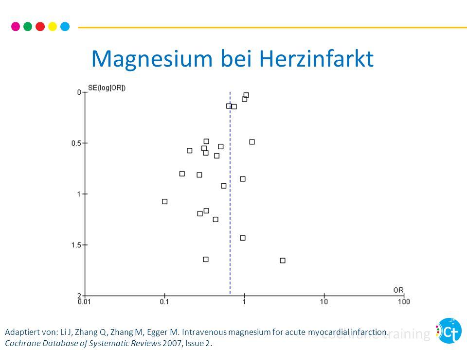 cochrane training Magnesium bei Herzinfarkt Adaptiert von: Li J, Zhang Q, Zhang M, Egger M. Intravenous magnesium for acute myocardial infarction. Coc