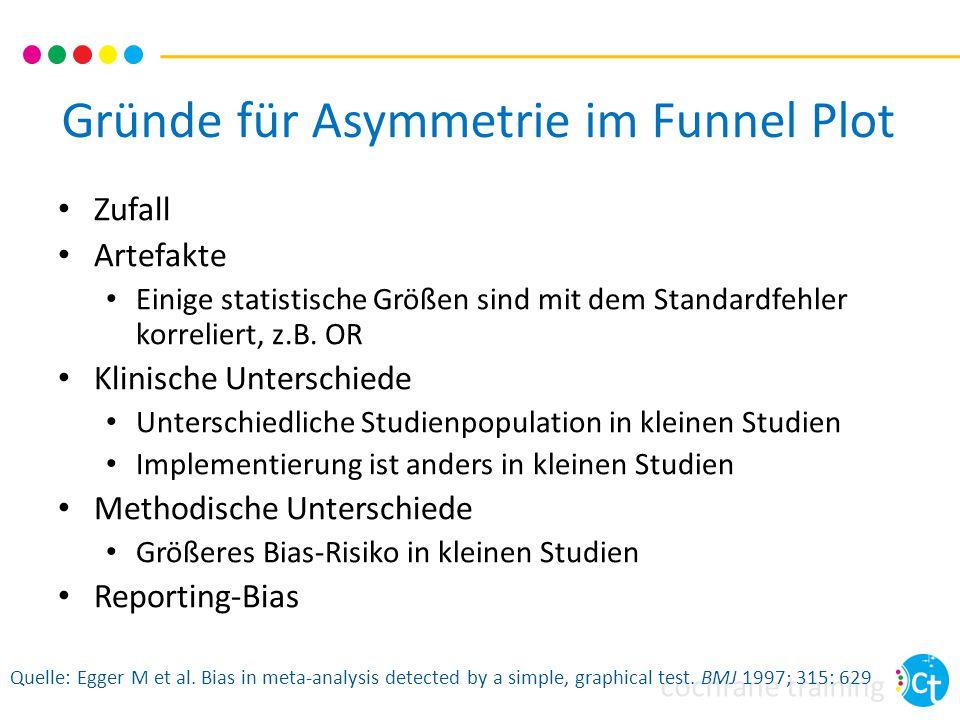 cochrane training Gründe für Asymmetrie im Funnel Plot Zufall Artefakte Einige statistische Größen sind mit dem Standardfehler korreliert, z.B.