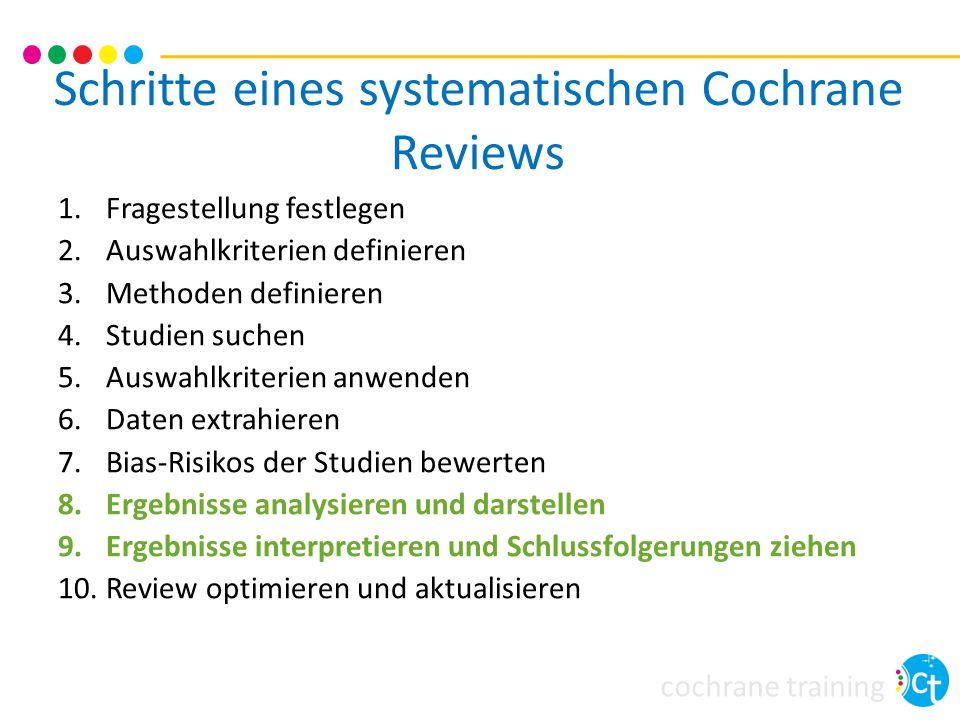 cochrane training Schritte eines systematischen Cochrane Reviews 1.Fragestellung festlegen 2.Auswahlkriterien definieren 3.Methoden definieren 4.Studien suchen 5.Auswahlkriterien anwenden 6.Daten extrahieren 7.Bias-Risikos der Studien bewerten 8.Ergebnisse analysieren und darstellen 9.Ergebnisse interpretieren und Schlussfolgerungen ziehen 10.Review optimieren und aktualisieren