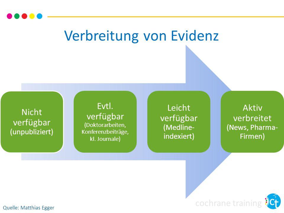 cochrane training Nicht verfügbar (unpubliziert) Evtl. verfügbar (Doktorarbeiten, Konferenzbeiträge, kl. Journale) Leicht verfügbar (Medline- indexier
