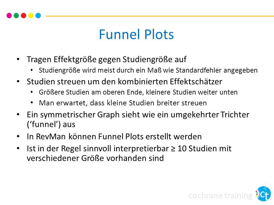 cochrane training Funnel Plots Tragen Effektgröße gegen Studiengröße auf Studiengröße wird meist durch ein Maß wie Standardfehler angegeben Studien st