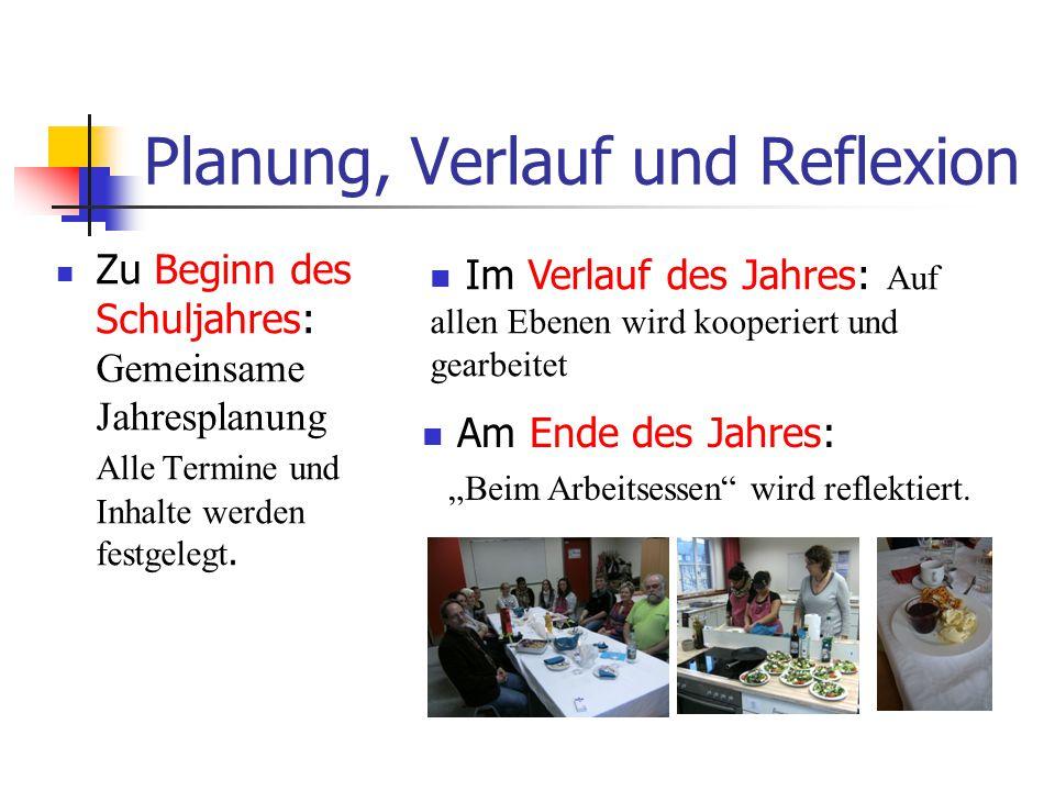 Planung, Verlauf und Reflexion Zu Beginn des Schuljahres: Gemeinsame Jahresplanung AlleTermine und Inhalte werden festgelegt. Im Verlauf des Jahres: A