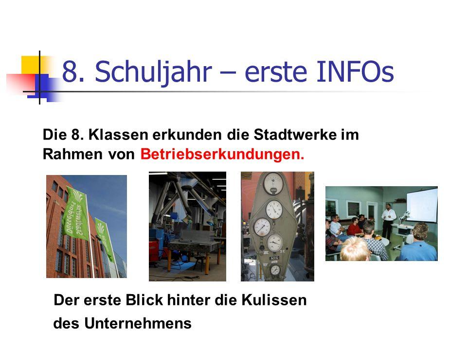 9.Schuljahr Der Stadtwerke-Tag Übung von Einstellungstests Jede 9.